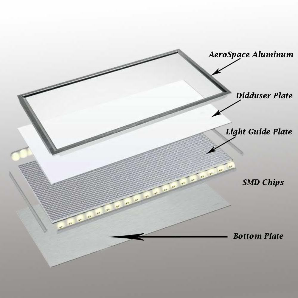 10 Benefits Of Fluorescent Light Ceiling Panels Warisan