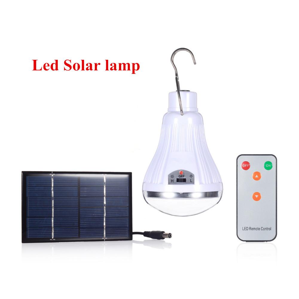 Solar Lamp Indoor 10 Benefits Of Indoor Solar Lamps