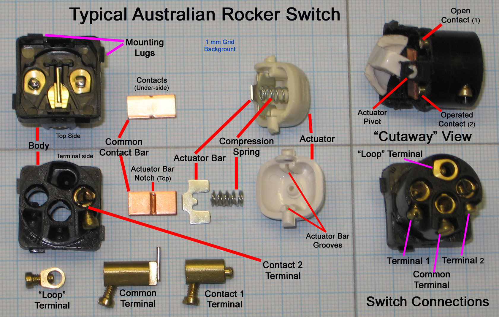 Wiring Light Switch Diagram Australia : Wall light switch wiring create a mood and design for