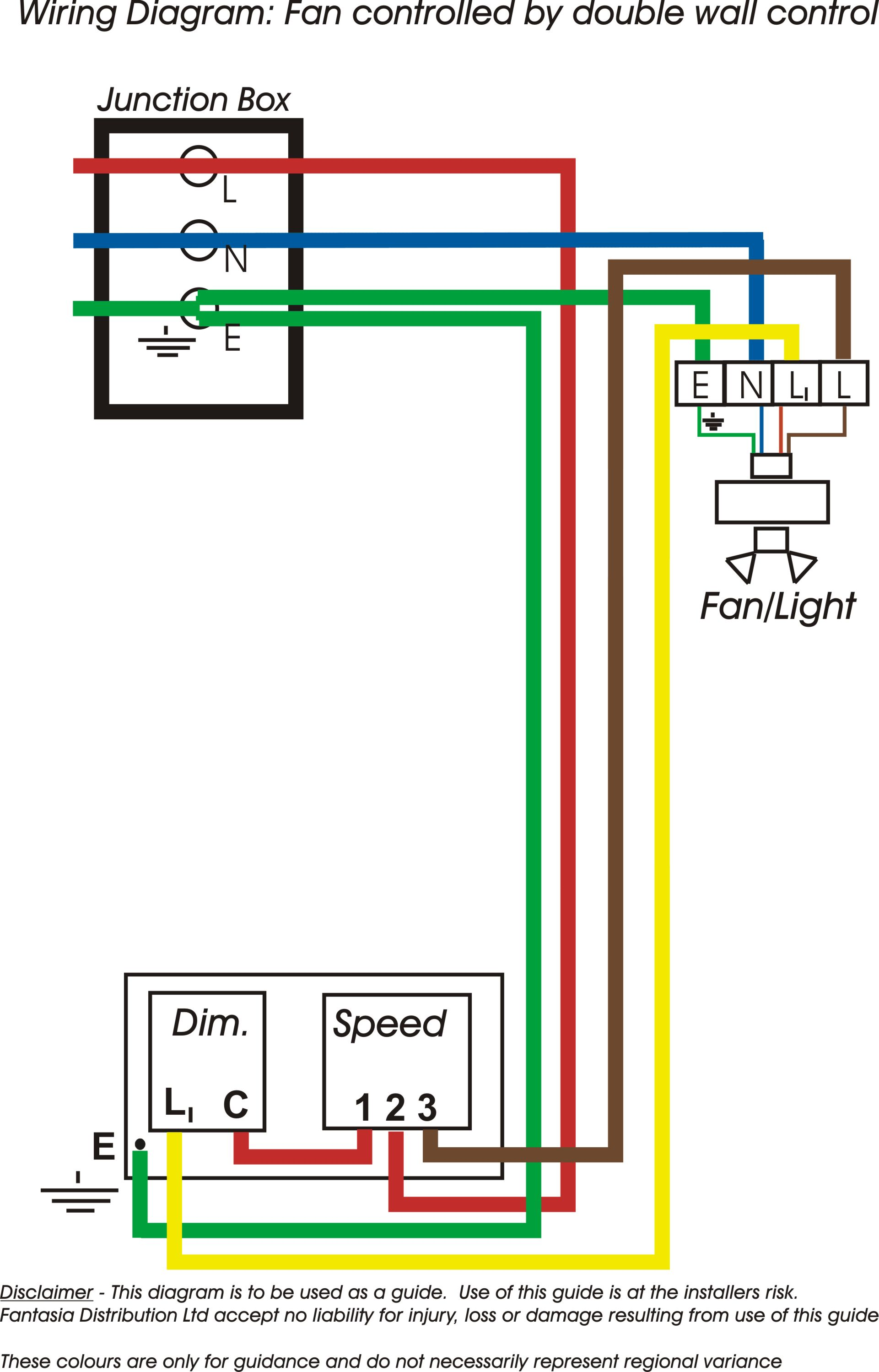 Ceiling Fan Switch Wiring Diagram from warisanlighting.com