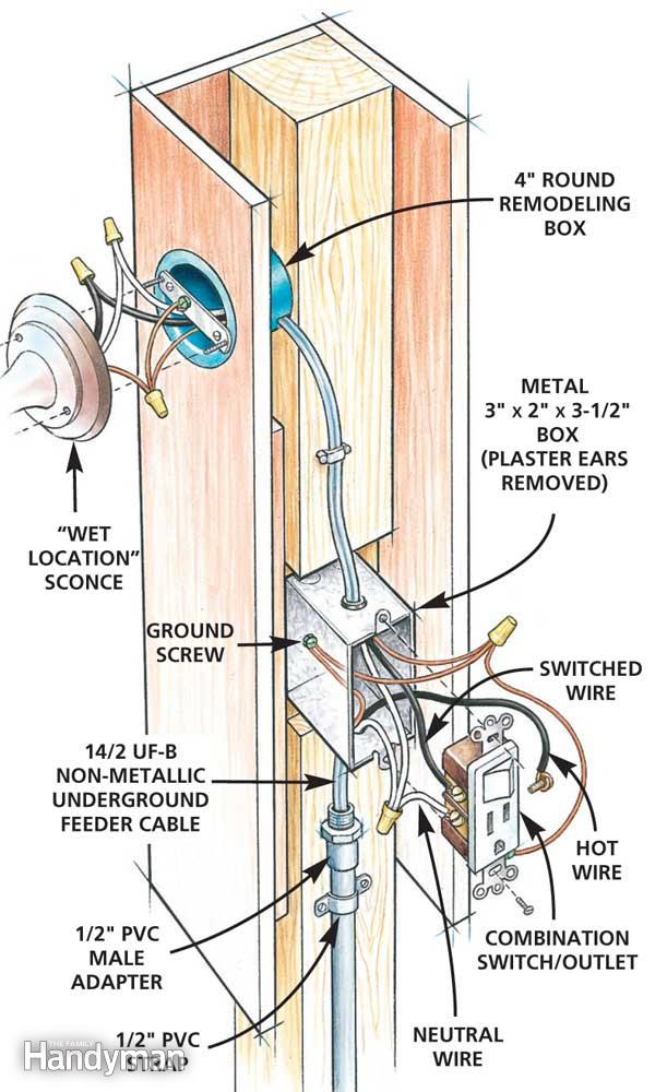 How To Wire Outdoor Lighting Warisan Porch Light Wiring A