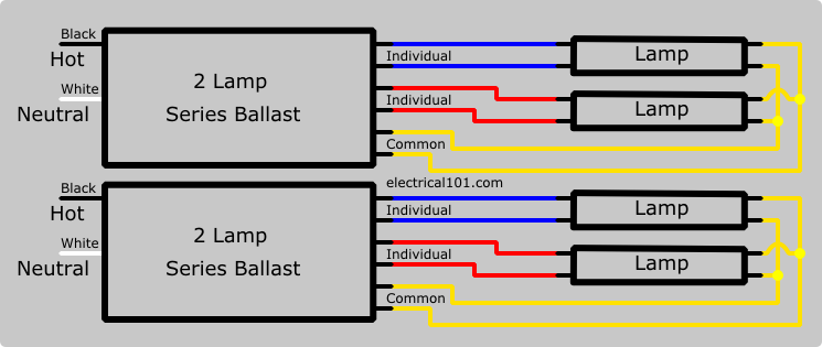 t ballast wiring diagram wiring diagram and schematic design images of 4 5 6 l ballast wiring diagram wire