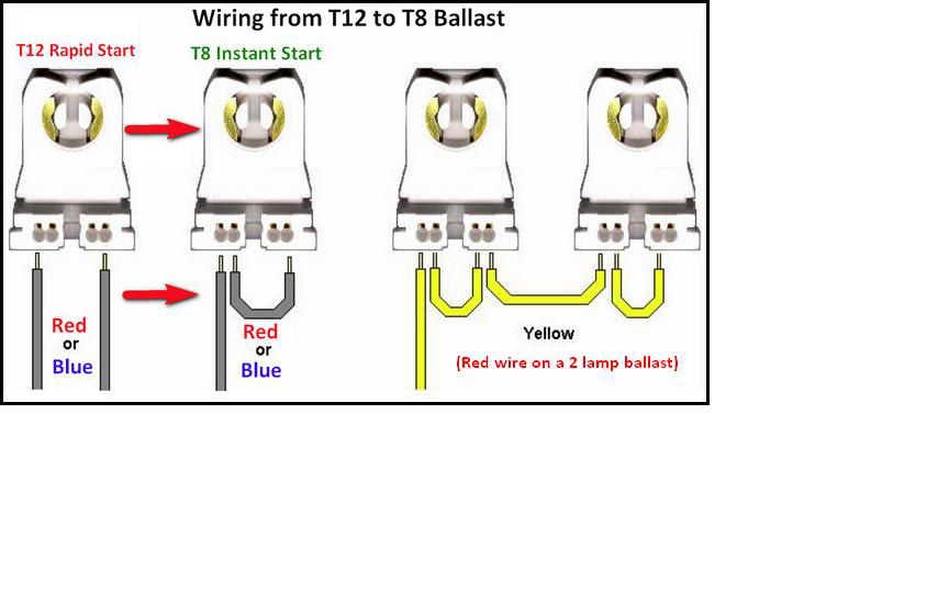 4 lamp ballast photo - 4