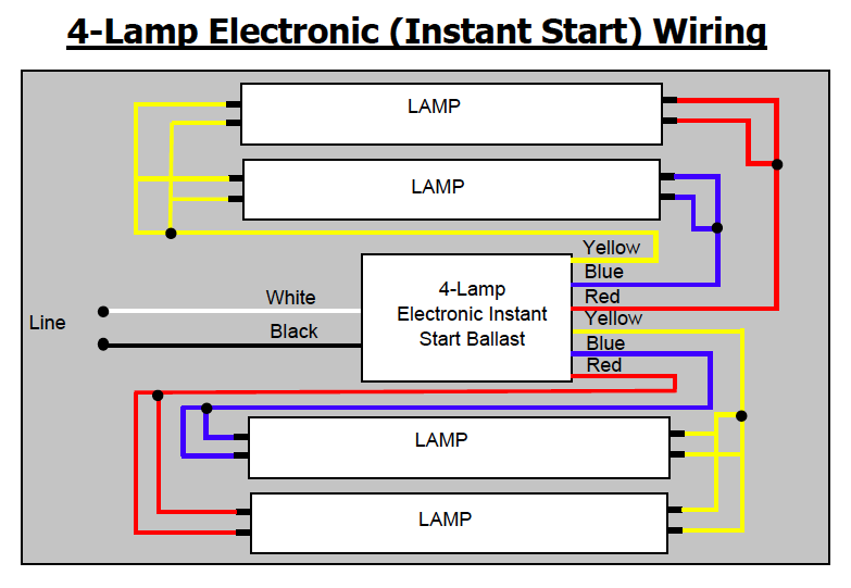 12+ [ Ge 4 Lamp T12 Ballast ] | Single Bulb Ballast Wiring Diagram ...