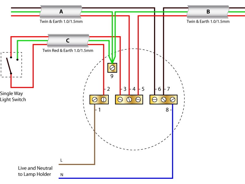 1 Way Light Switch Wiring Nilzanet – 1 Way Light Switch Wiring Diagram