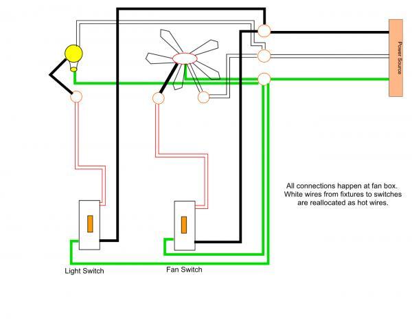 jin you ceiling fan switch wiring wiring diagram replace 5 wire ceiling fan switch diagram