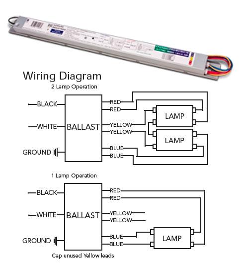 Switch Wiring Diagram Trailer Wiring Diagram Ballast Wiring Diagram