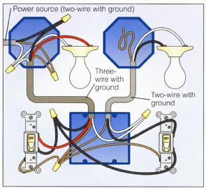 wiring diagram for led ceiling lights wiring image wiring diagram ceiling light wiring auto wiring diagram schematic on wiring diagram for led ceiling lights