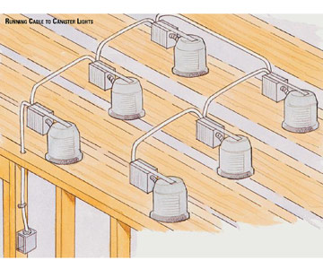 Wiring pot lights together electrical drawing wiring diagram wiring pot lights in drop ceiling www lightneasy net rh lightneasy net wiring multiple lights together asfbconference2016 Image collections