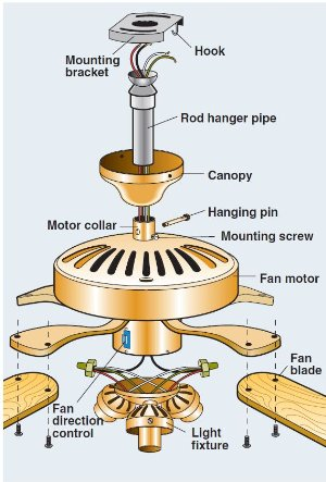 wiring diagram for ceiling fan light kit the wiring diagram westinghouse ceiling fan wiring diagram westinghouse wiring wiring diagram