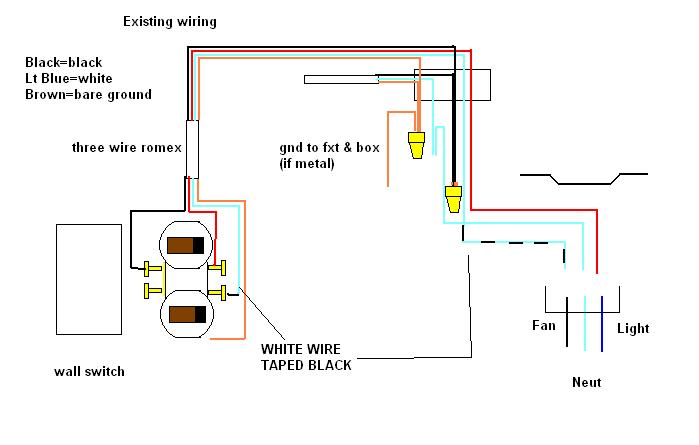 ceiling fan and light switch 6 ceiling fan light switch diagram integralbook com wall light wiring diagram at bayanpartner.co