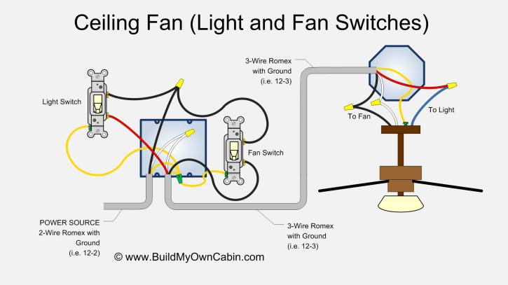 wire ceiling fan pull switch winda 7 furniture, block diagram, ceiling fan pull chain switch wiring diagram
