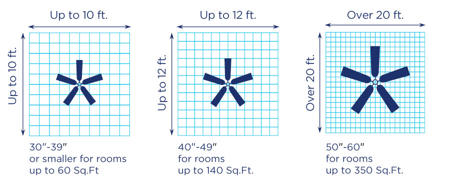 ceiling fan dimensions photo - 8