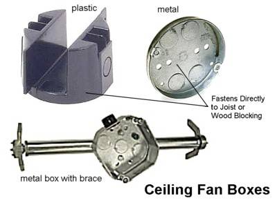ceiling fan rated electrical box photo - 1
