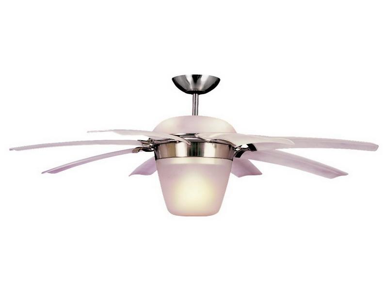 ceiling fan retractable blades photo - 10