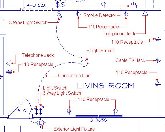 Electrical Symbols For Architectural Plans,Symbols.Home Plans ...