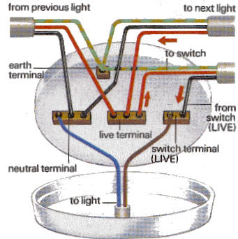 ceiling light diagram 5 ceiling light wiring colours integralbook com ceiling wiring diagram at reclaimingppi.co