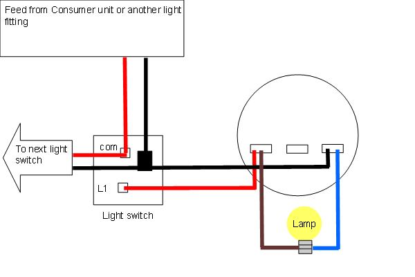 pull switch wiring diagram wiring diagrams and schematics cole hersee heavy duty marine construction push pull switch strat push pull switch wiring diagrams