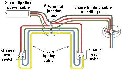 ceiling light junction box 8 house wiring 2 switches readingrat net 6 way light switch wiring diagram at bayanpartner.co