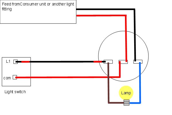 pull chain light wiring house wiring diagram symbols