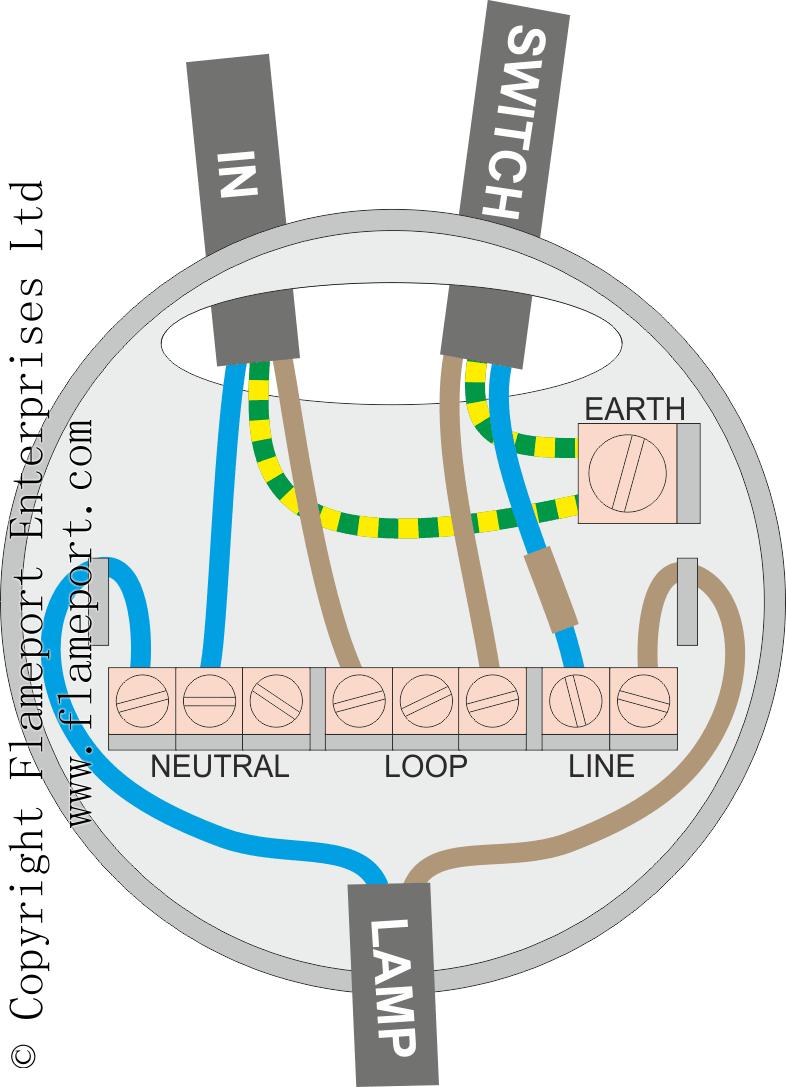 How To Wire Light Fixture Uk - efcaviation.com Pendant Light Wiring Diagram on pendant controllers diagram, pendant cable, pendant speaker, pendant switch,