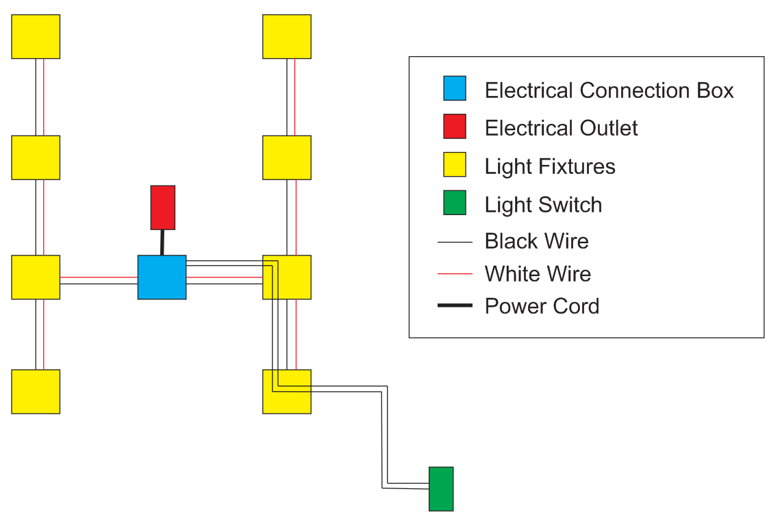 wiring diagram for 8 ft shop light wiring image ceiling shop lights 8 png on wiring diagram for 8 ft shop light