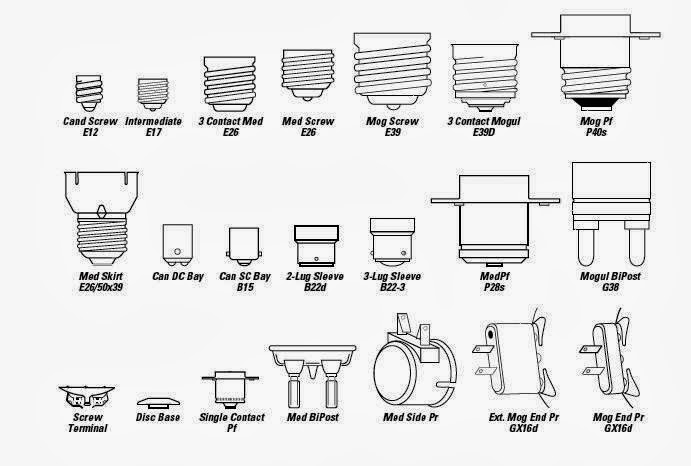 different types of lamps photo - 2