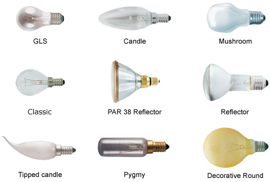 different types of lamps photo - 5