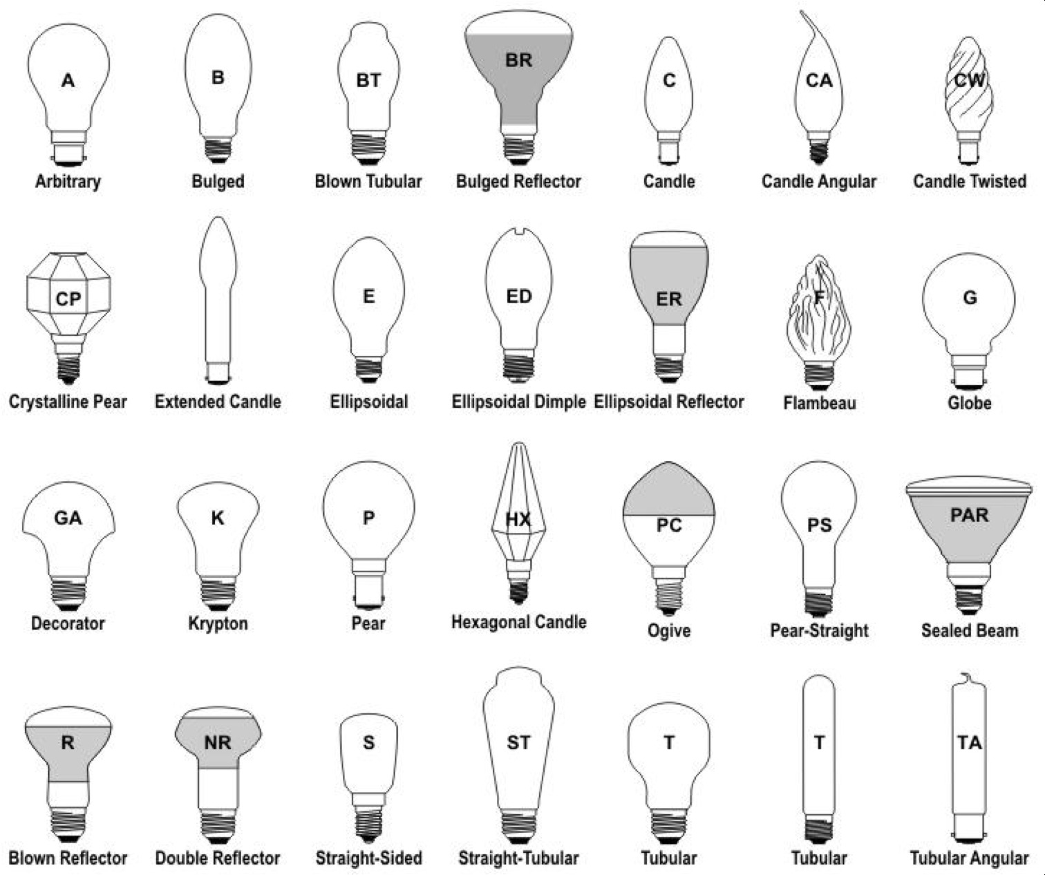 Top 10 Different Types Of Lamps 2019 Warisan Lighting