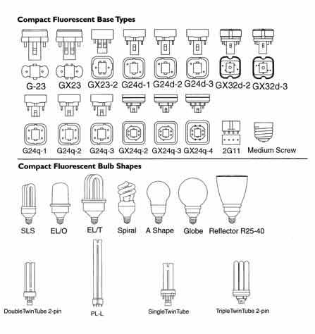 different types of lamps photo - 9
