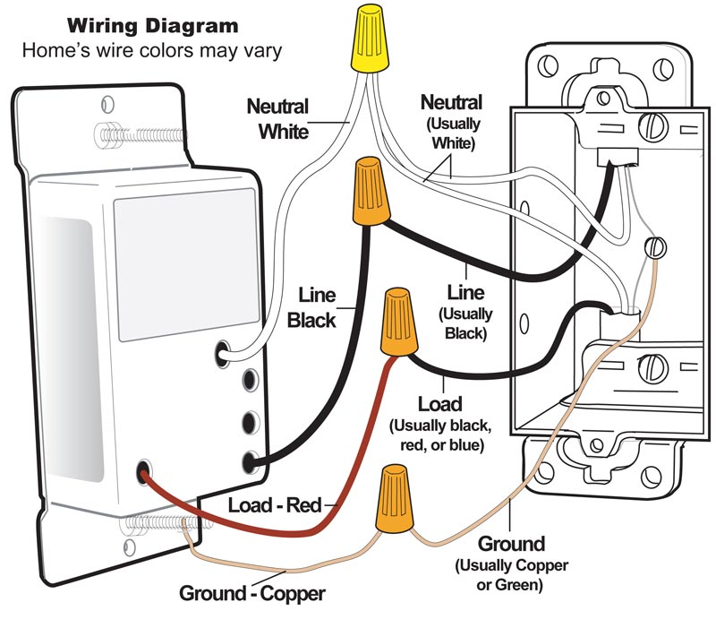 dimmer wiring diagram dimmer wiring diagrams