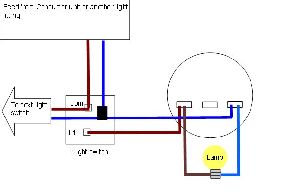 Wiring Diagram For Wall Lights Nilza Lighting