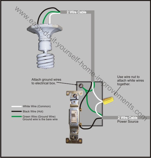 fitting wall lights 9 how to do house electrical wiring 1 on how to do house electrical wiring