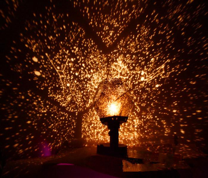 10 Benefits Of Galaxy Light Lamp Warisan Lighting