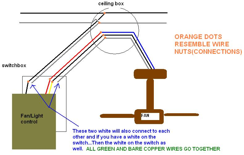 3 sd ceiling fan switch wiring diagram in the checking your hampton bay ceiling fan wiring to avoid misfortune  hampton bay ceiling fan wiring