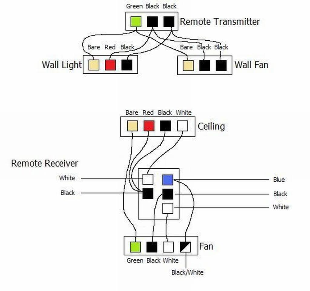 Ceiling Fan Light Switch Wiring Diagram from warisanlighting.com