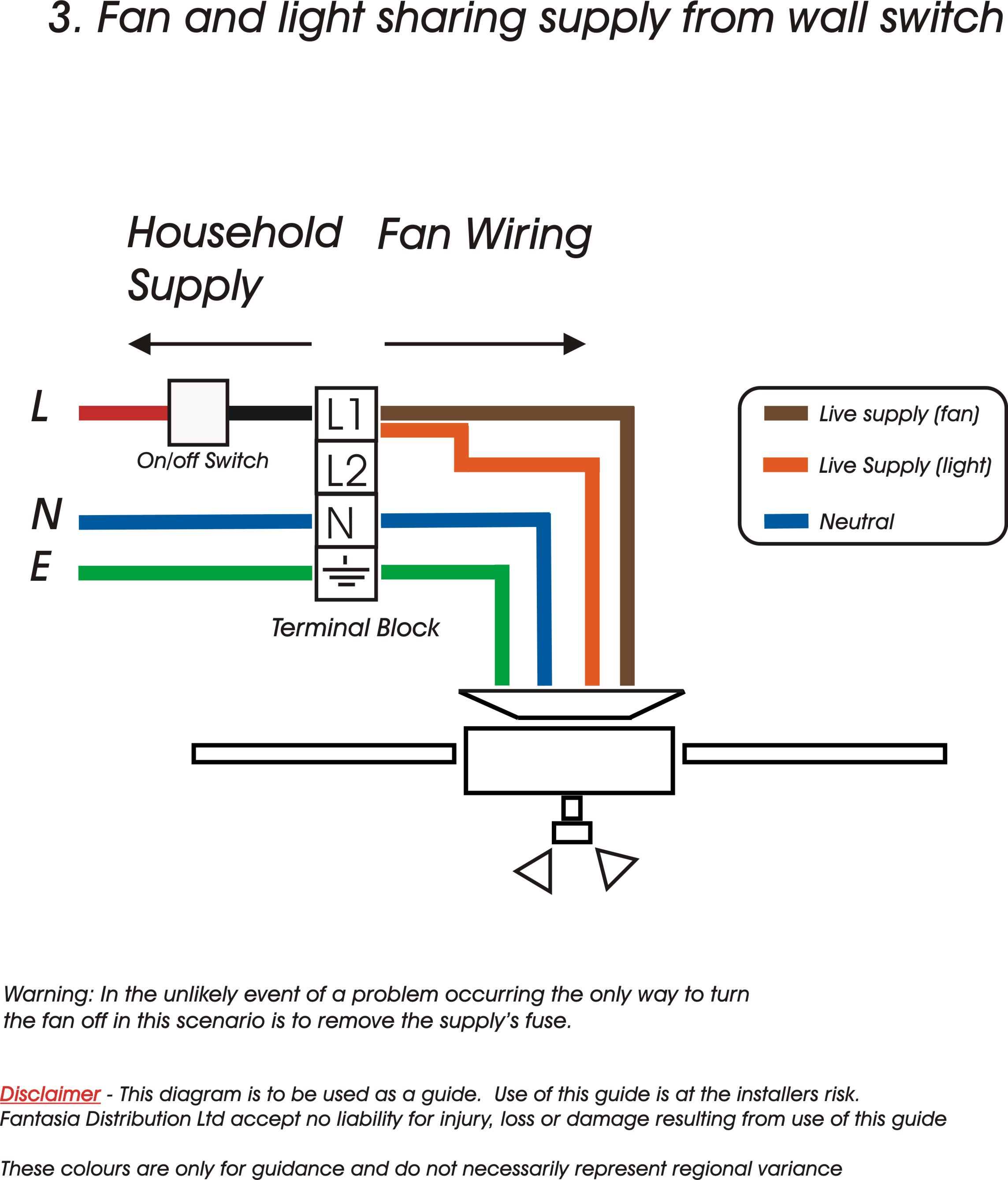 how to wire a wall switch to a light 10 wiring diagram for ceiling fan speed switch wirdig readingrat net  at bayanpartner.co