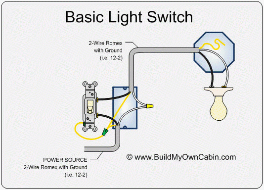 how to wire a wall switch to a light photo - 2
