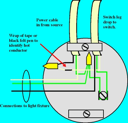 10 simple steps on how to wire a wall switch to a light. Black Bedroom Furniture Sets. Home Design Ideas