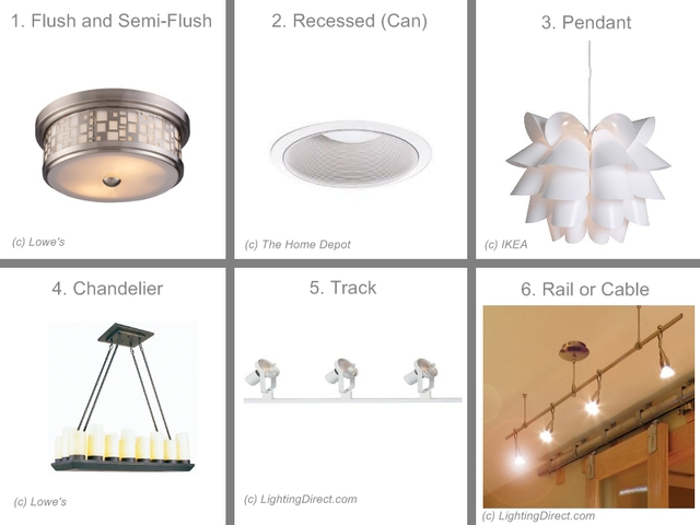 Seize your heart with ikea ceiling lights warisan lighting for Type of light fixtures