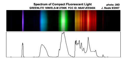 mercury lamp spectrum photo - 3
