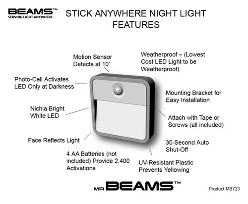 Sensor Lights For Bathrooms My Web Value