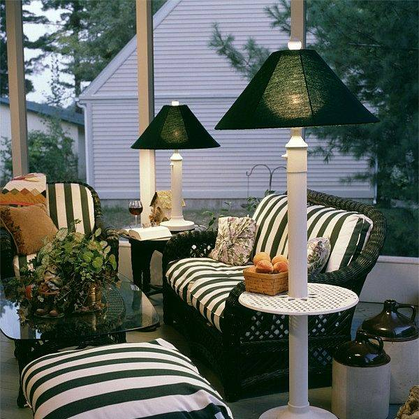 outdoor lamps for patio photo - 2 - Outdoor Lamps For Patio Warisan Lighting