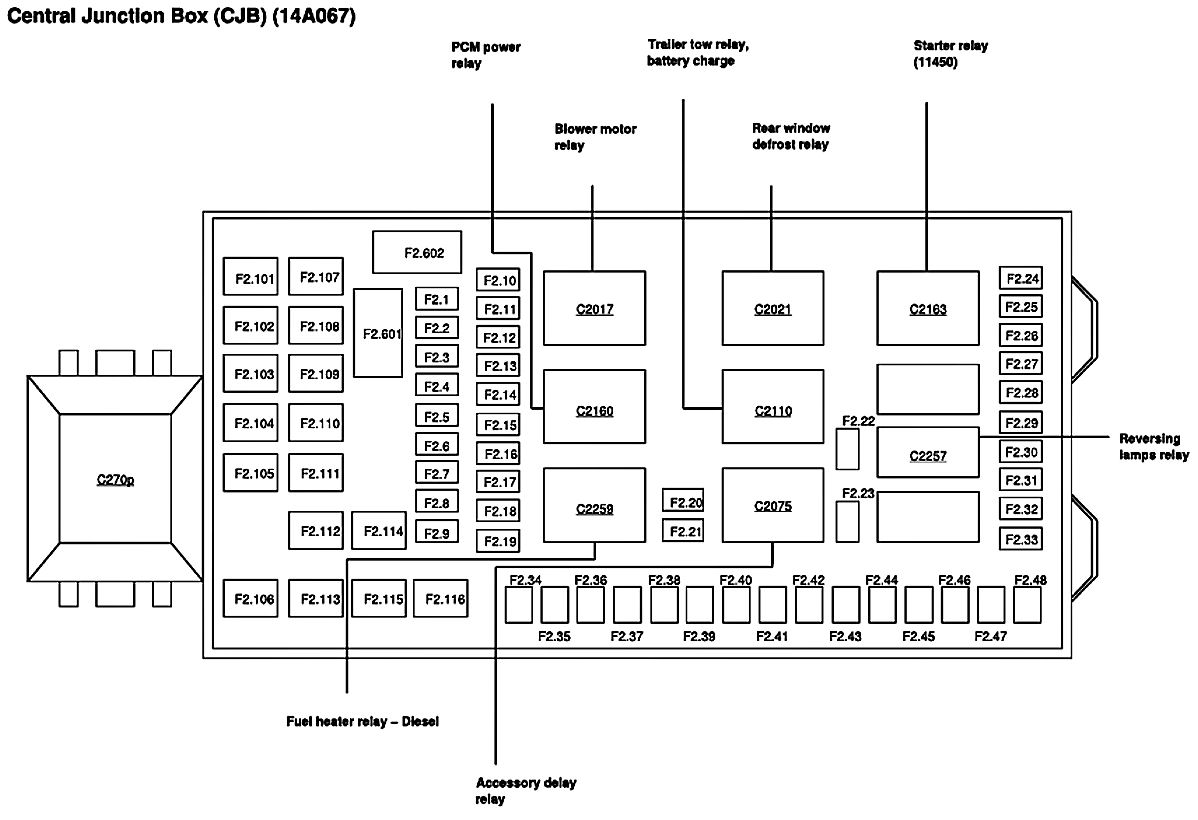 2004 F350 7 Blade Trailer Wiring Diagram on trailer wiring diagram 5 pin round