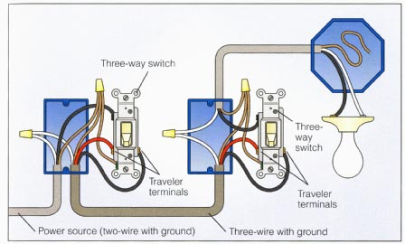 pull switch wall lights 6 jpg pull switch wiring diagram uk wiring diagram and hernes understanding domestic electric lighting circuits