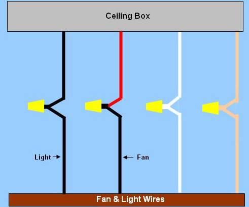 ceiling fan wiring diagram switches remote ceiling remote wall light switch warisan lighting on ceiling fan wiring diagram 2 switches remote