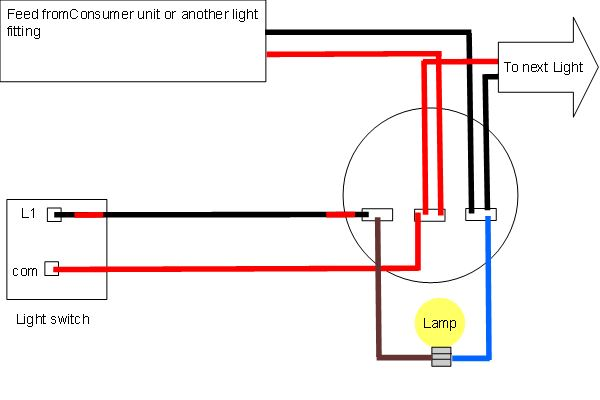 how to wire a ceiling light 4 wires ceiling gallery wiring diagram for ceiling light wiring auto wiring diagram