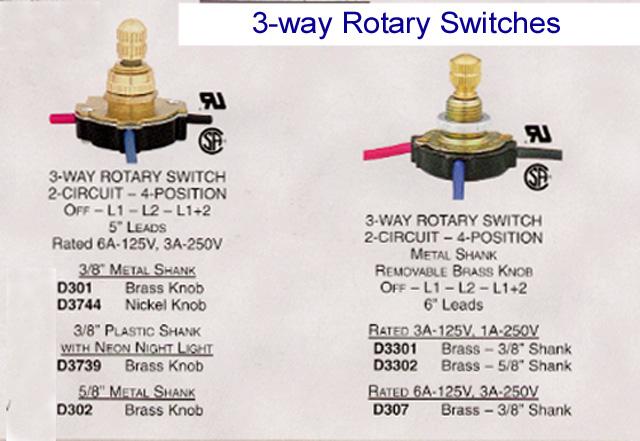 rotary lamp switch photo - 5