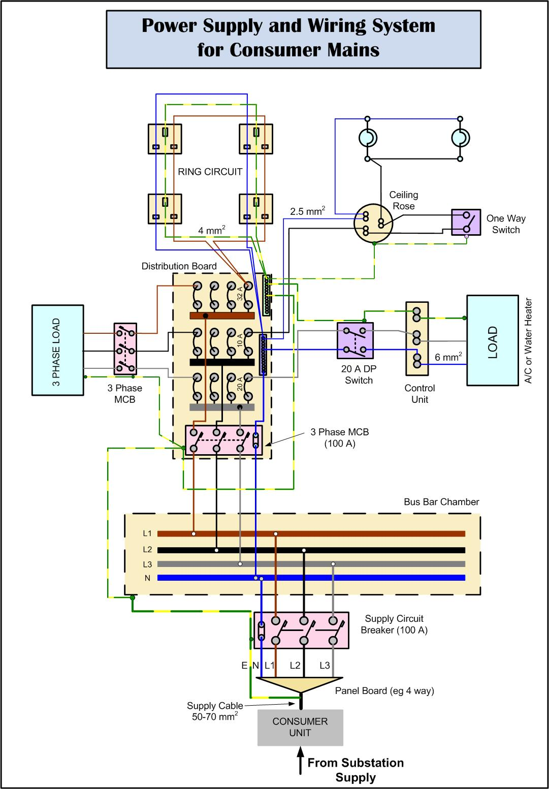 electrical drawing uk the wiring diagram on uk house wiring diagram