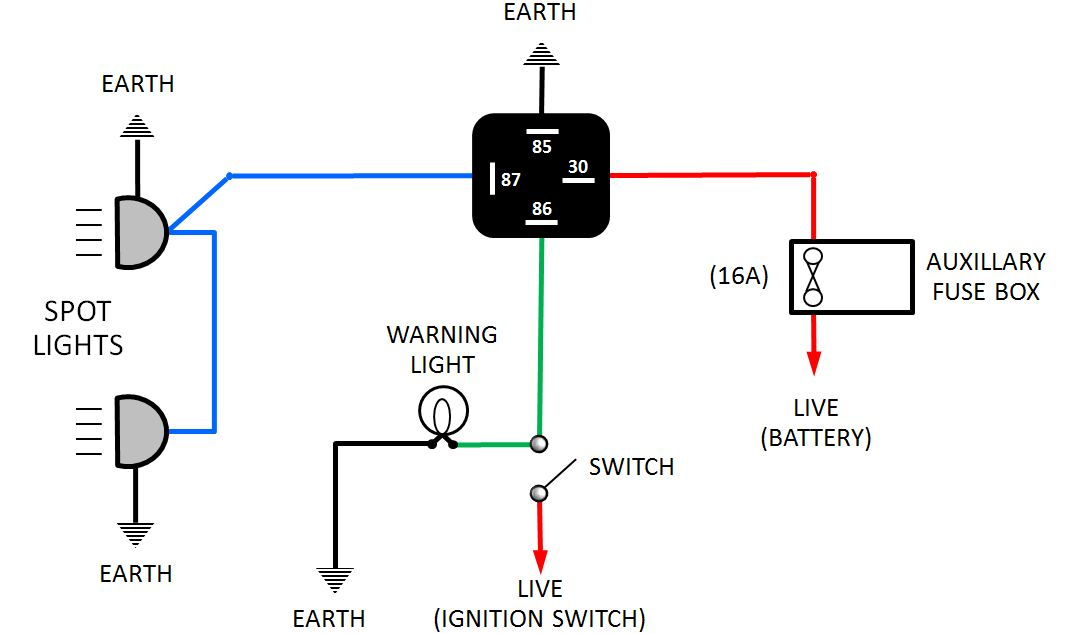 5 wire relay diagram 5 pin relay spotlight wiring diagram wiring diagrams 4 pin relay spotlight wiring diagram digital